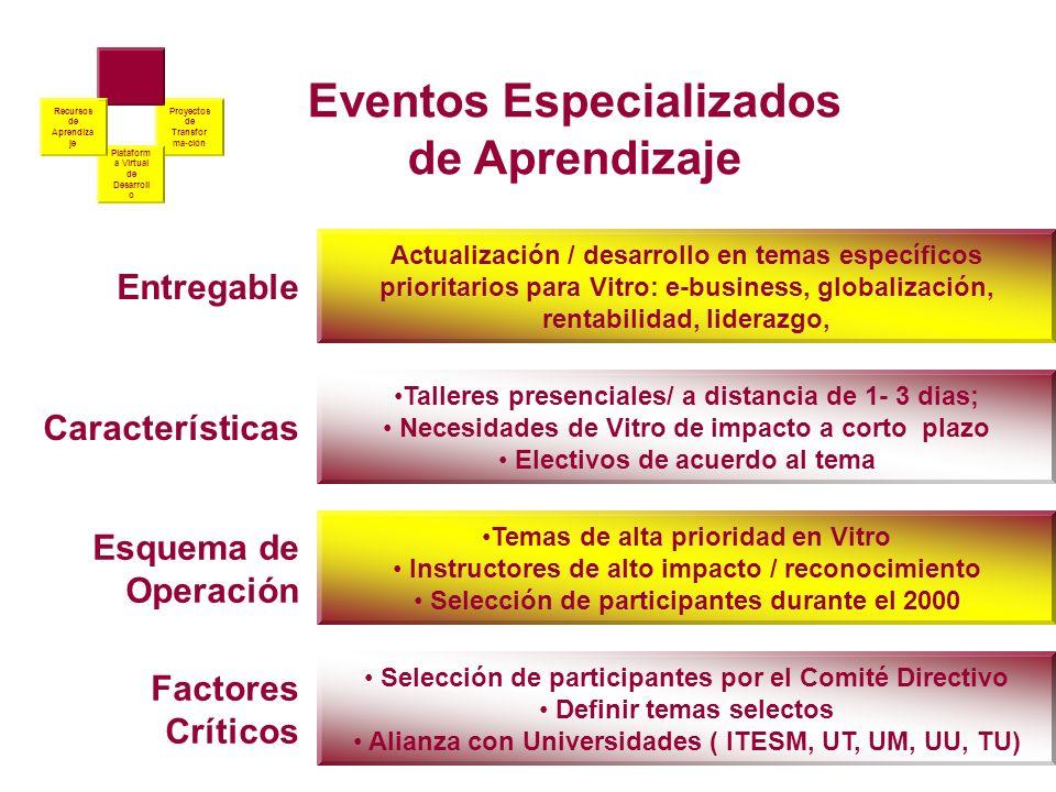 Eventos Especializados de Aprendizaje