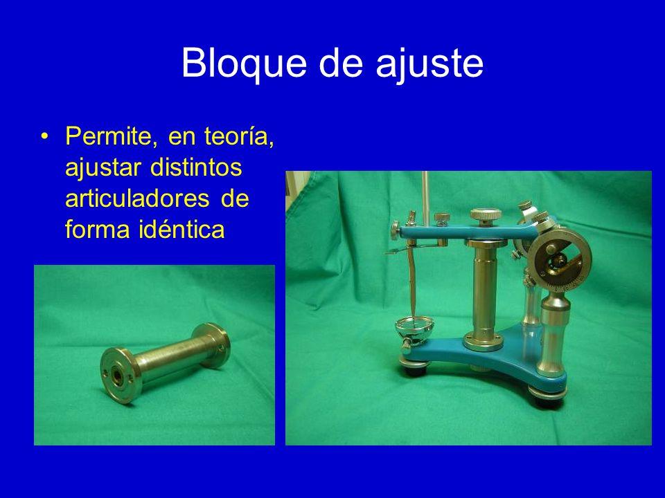Bloque de ajuste Permite, en teoría, ajustar distintos articuladores de forma idéntica