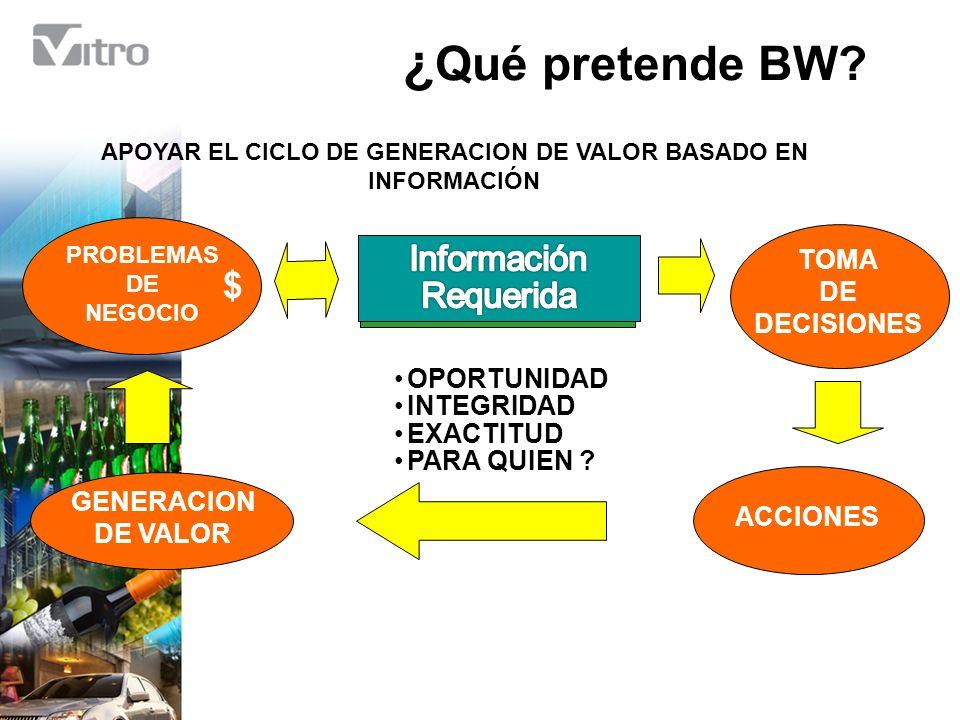 APOYAR EL CICLO DE GENERACION DE VALOR BASADO EN INFORMACIÓN