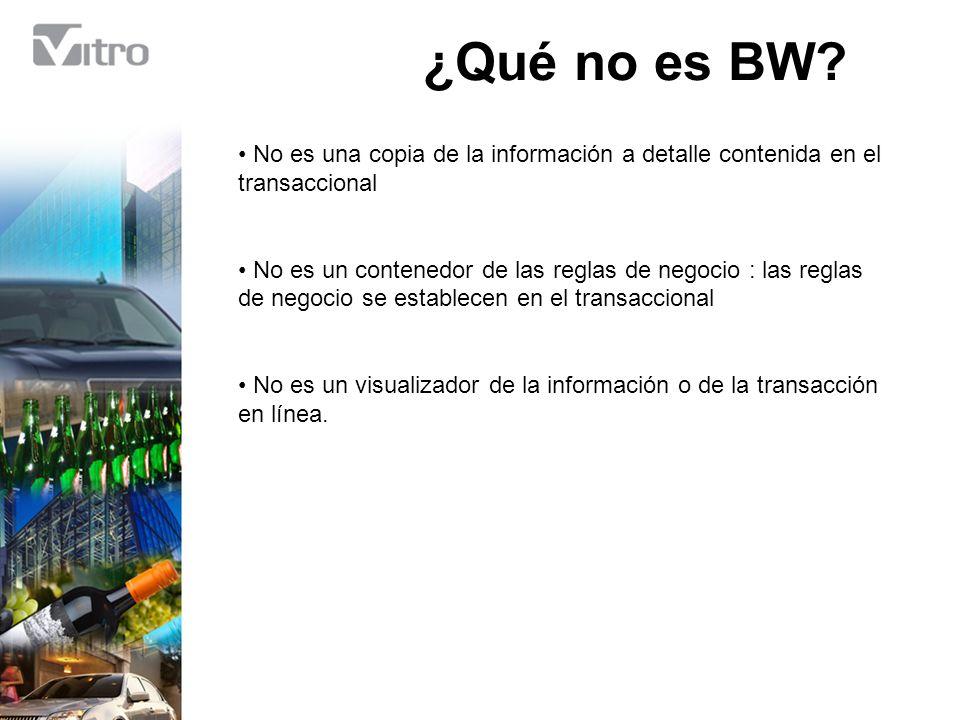 ¿Qué no es BW No es una copia de la información a detalle contenida en el transaccional.