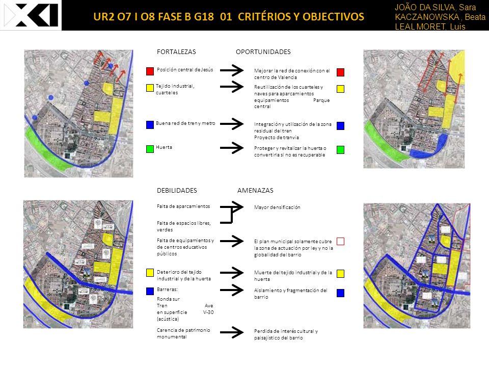 UR2 O7 I O8 FASE B G18 01 CRITÉRIOS Y OBJECTIVOS