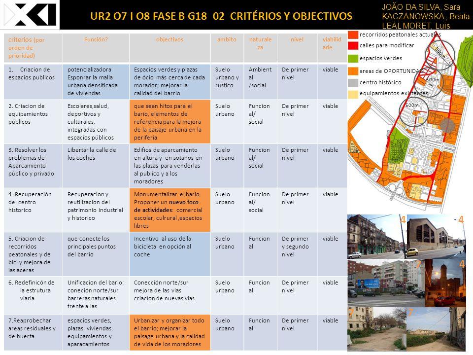 UR2 O7 I O8 FASE B G18 02 CRITÉRIOS Y OBJECTIVOS
