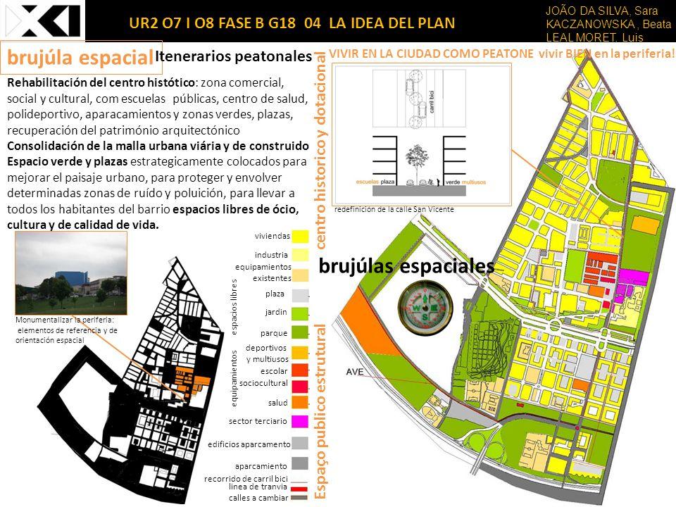UR2 O7 I O8 FASE B G18 04 LA IDEA DEL PLAN