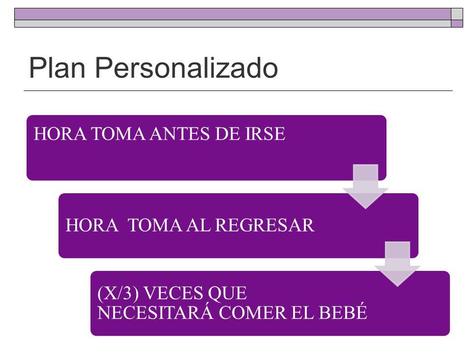 Plan Personalizado HORA TOMA ANTES DE IRSE HORA TOMA AL REGRESAR