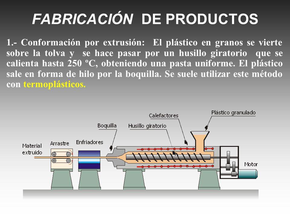 FABRICACIÓN DE PRODUCTOS