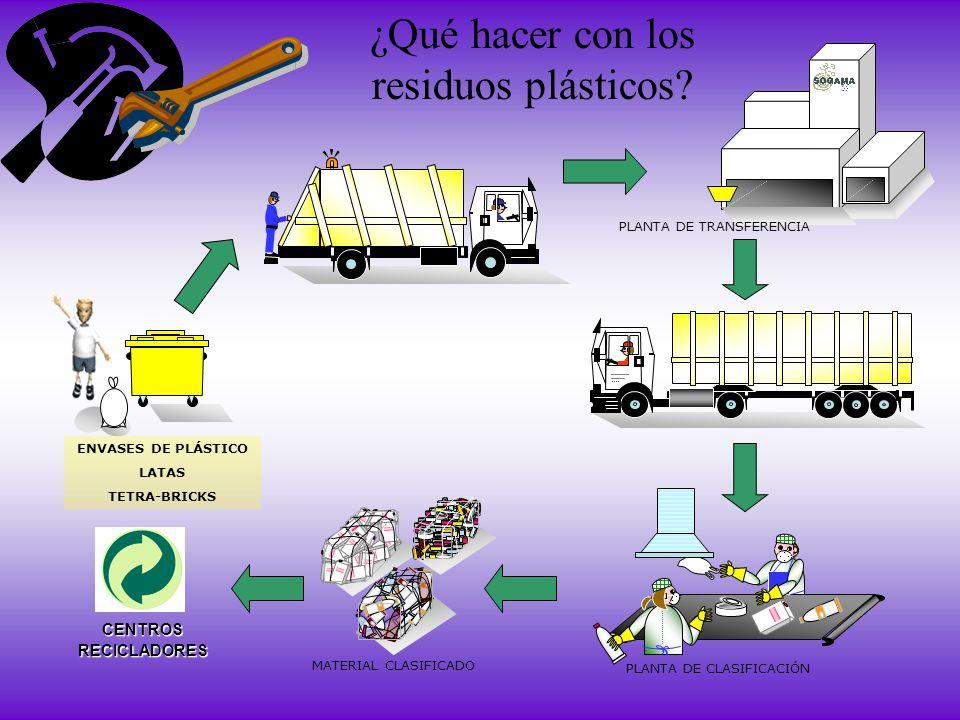 ¿Qué hacer con los residuos plásticos