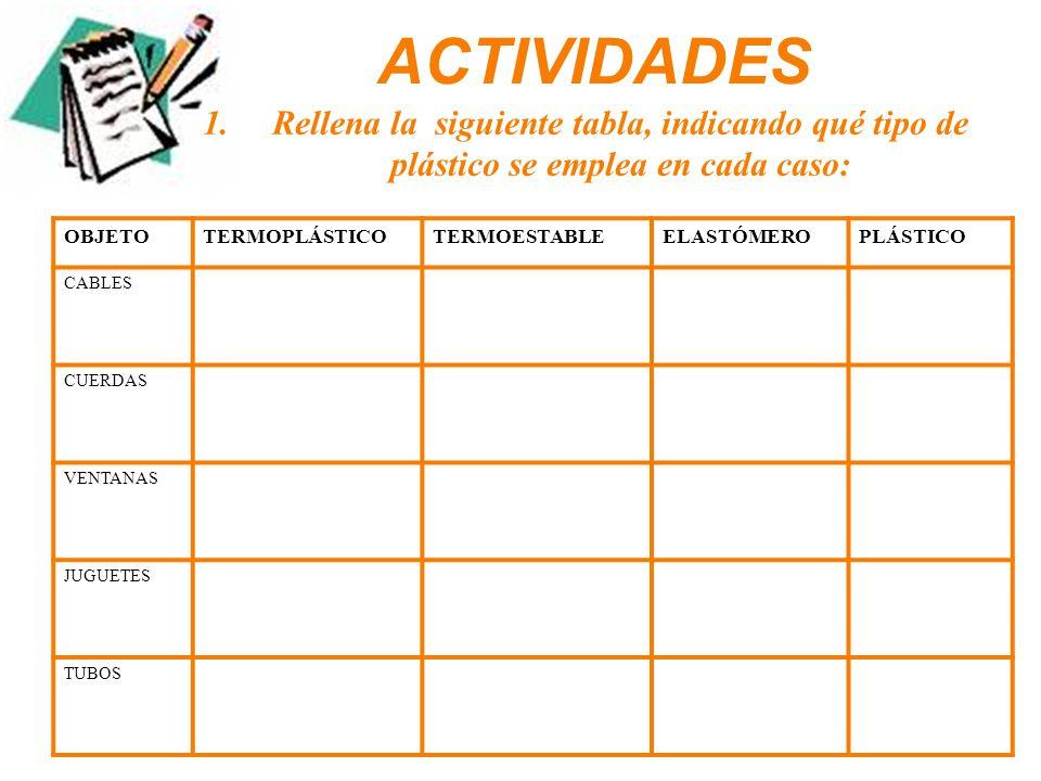 ACTIVIDADES Rellena la siguiente tabla, indicando qué tipo de plástico se emplea en cada caso: OBJETO.