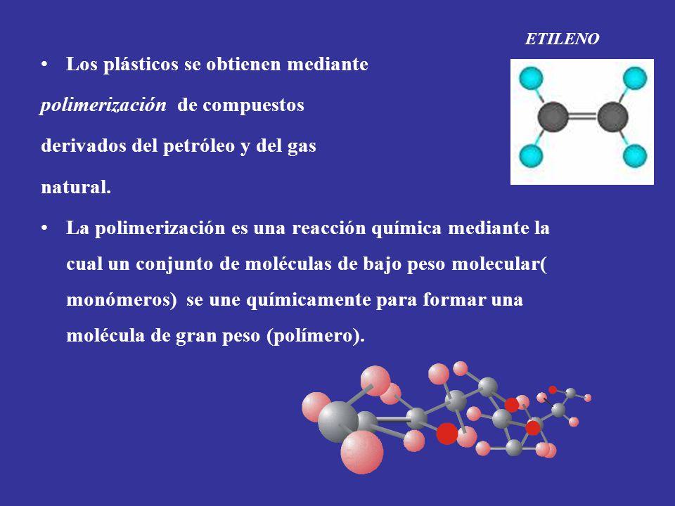 Los plásticos se obtienen mediante polimerización de compuestos