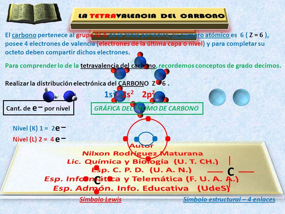 La tetravalencia del carbono el carbono c c autor ppt video online 1 urtaz Gallery