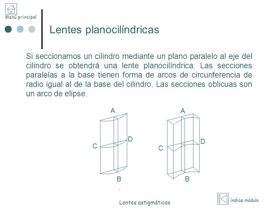 Lentes planocilíndricas
