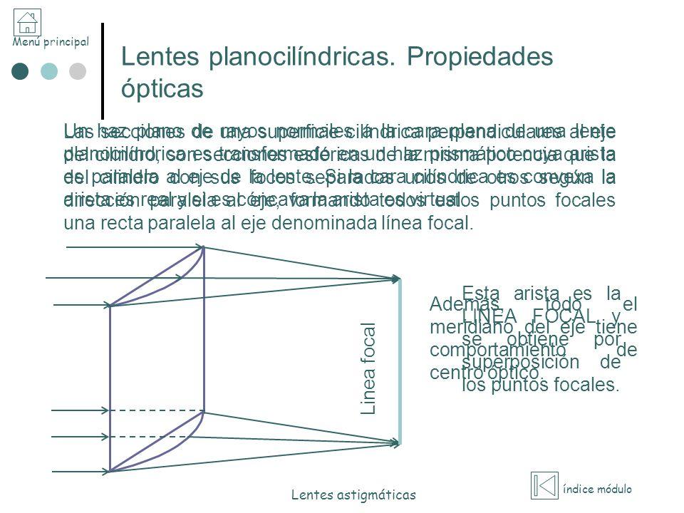 Lentes planocilíndricas. Propiedades ópticas