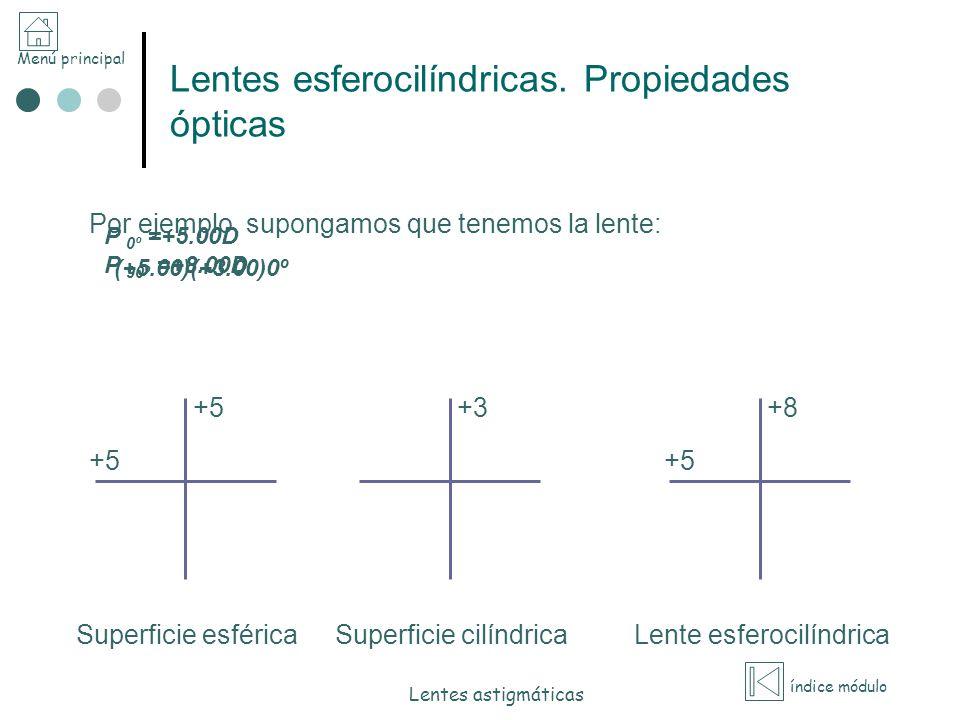 Lentes esferocilíndricas. Propiedades ópticas
