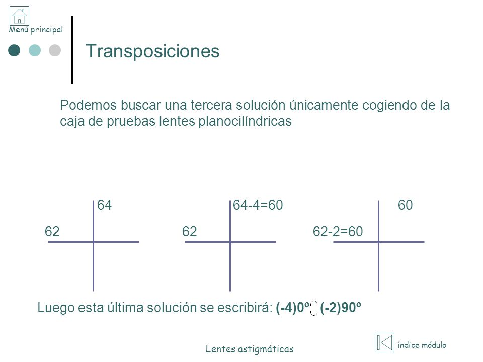 Transposiciones Podemos buscar una tercera solución únicamente cogiendo de la caja de pruebas lentes planocilíndricas.