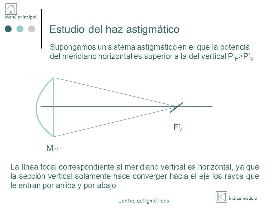Estudio del haz astigmático