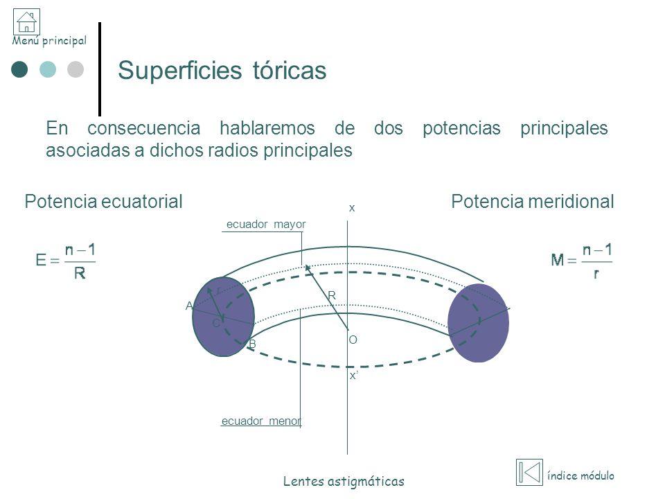 Superficies tóricas En consecuencia hablaremos de dos potencias principales asociadas a dichos radios principales.
