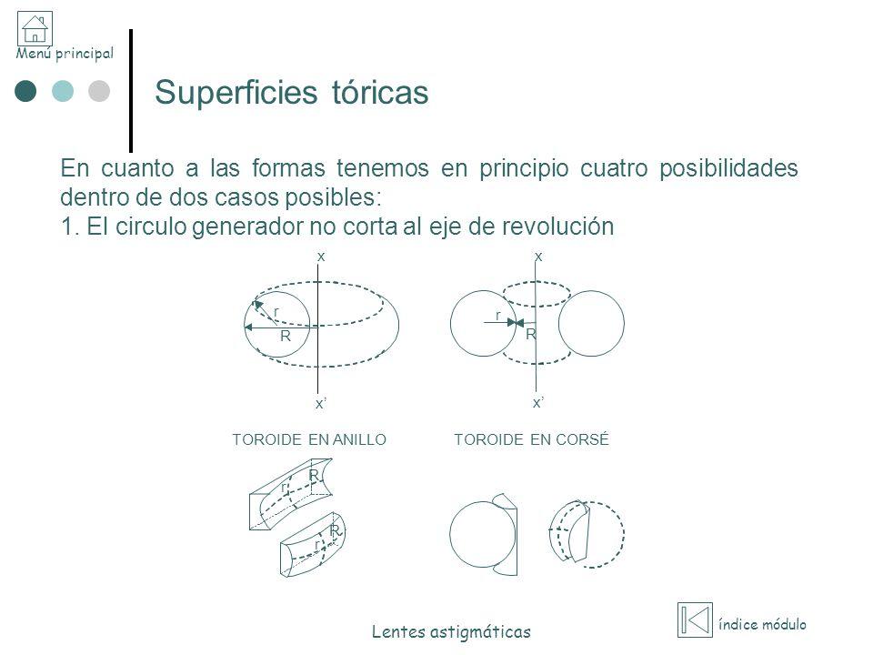Superficies tóricas En cuanto a las formas tenemos en principio cuatro posibilidades dentro de dos casos posibles: