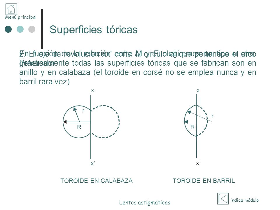 Superficies tóricas