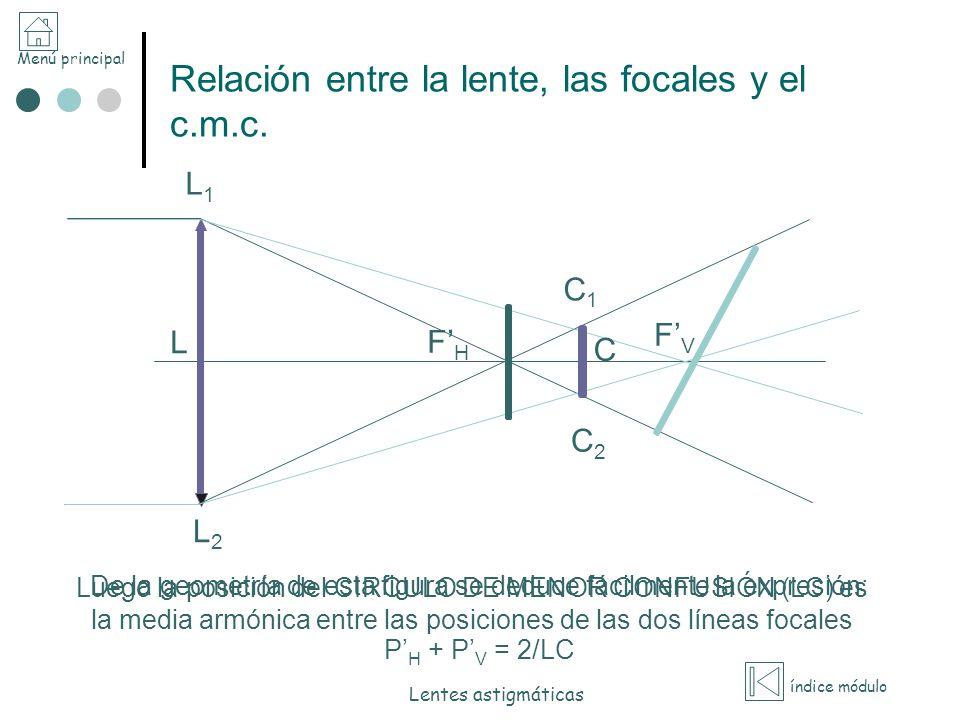 Relación entre la lente, las focales y el c.m.c.