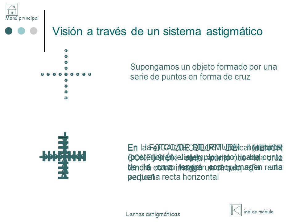 Visión a través de un sistema astigmático