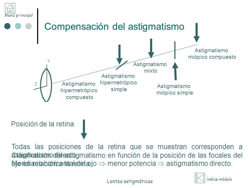 Compensación del astigmatismo