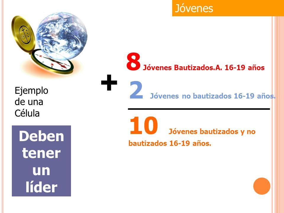 + 8 Jóvenes Bautizados.A. 16-19 años