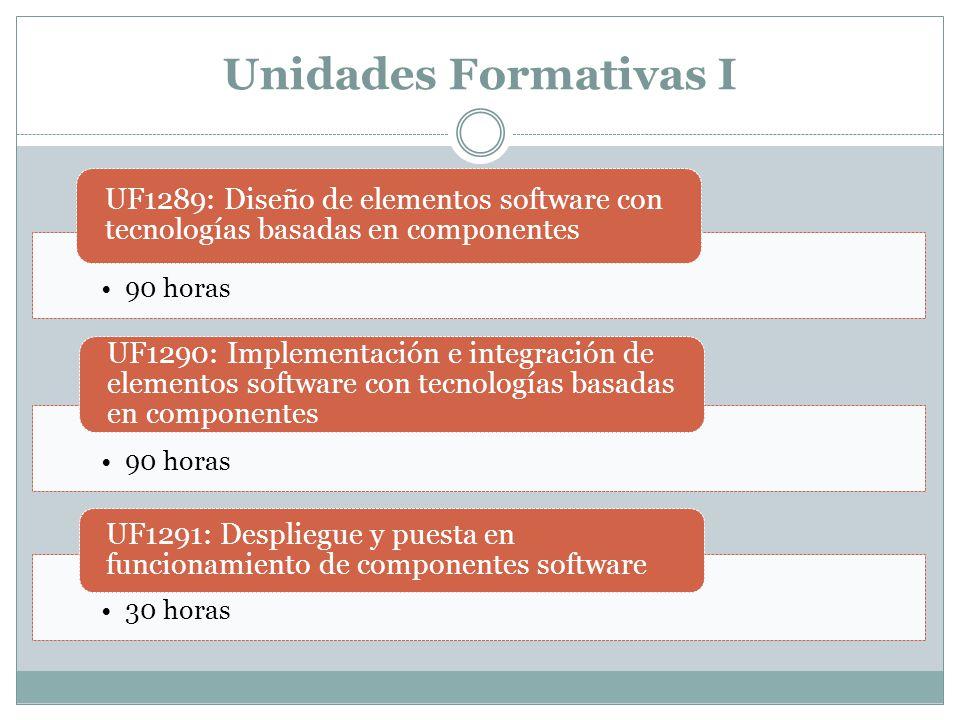 Unidades Formativas I 90 horas. UF1289: Diseño de elementos software con tecnologías basadas en componentes.