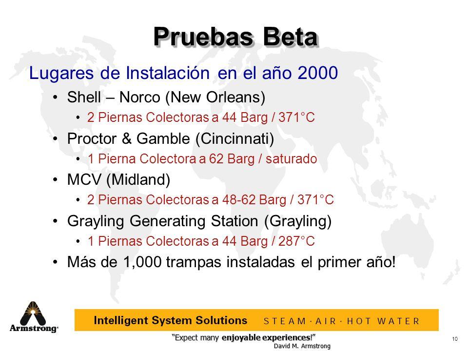 Pruebas Beta Lugares de Instalación en el año 2000