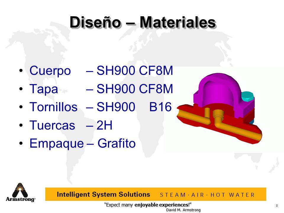 Diseño – Materiales Cuerpo – SH900 CF8M Tapa – SH900 CF8M