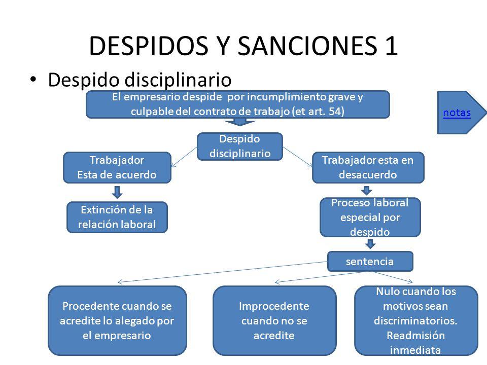 DESPIDOS Y SANCIONES 1 Despido disciplinario