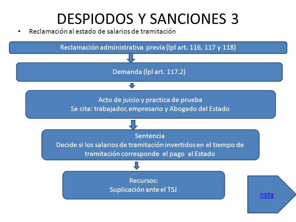 DESPIODOS Y SANCIONES 3 Reclamación al estado de salarios de tramitación. Reclamación administrativa previa (lpl art. 116, 117 y 118)
