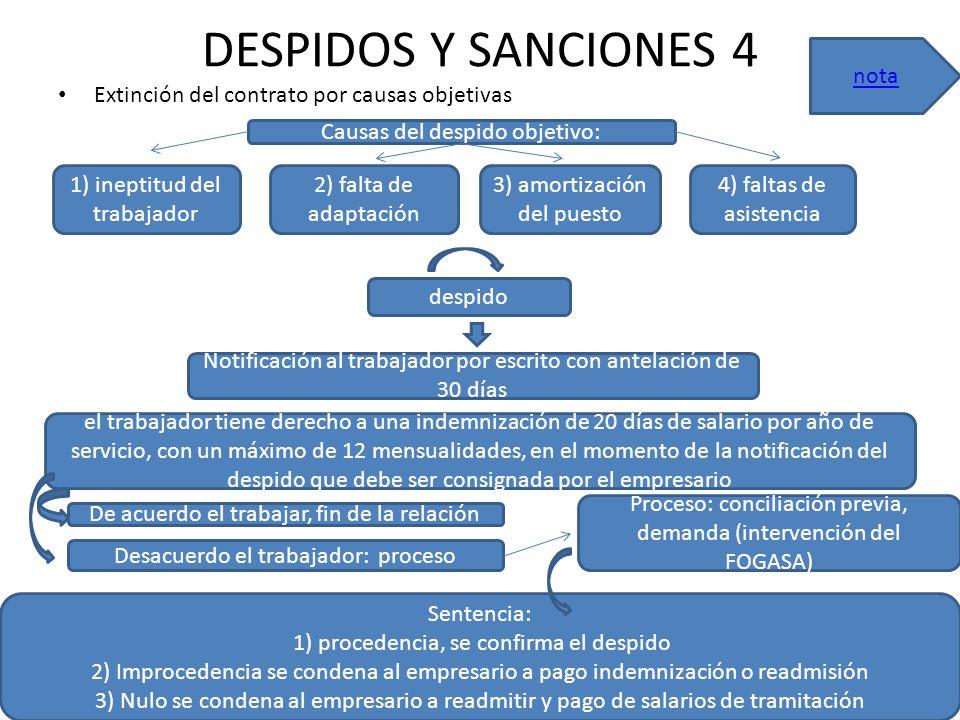 DESPIDOS Y SANCIONES 4 nota