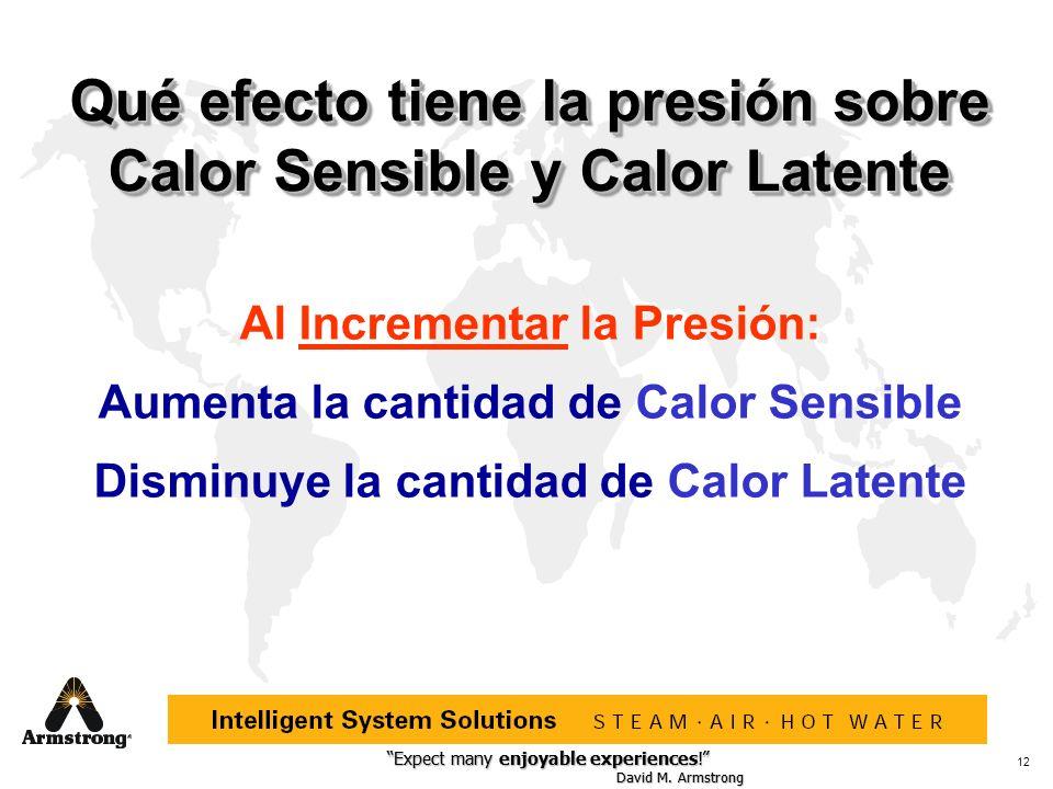 Qué efecto tiene la presión sobre Calor Sensible y Calor Latente