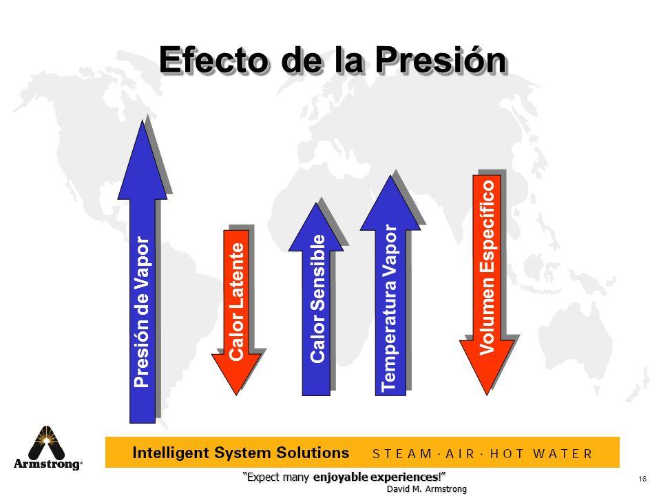 Efecto de la Presión Volumen Específico Calor Sensible