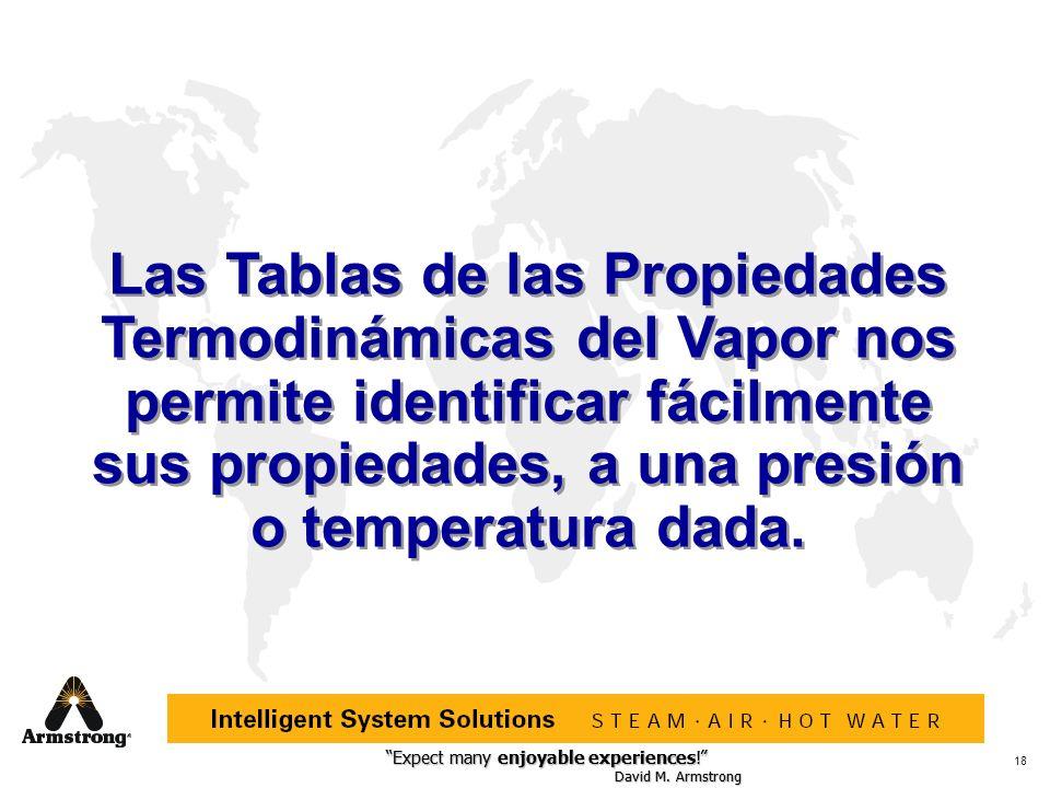 Las Tablas de las Propiedades Termodinámicas del Vapor nos permite identificar fácilmente sus propiedades, a una presión o temperatura dada.