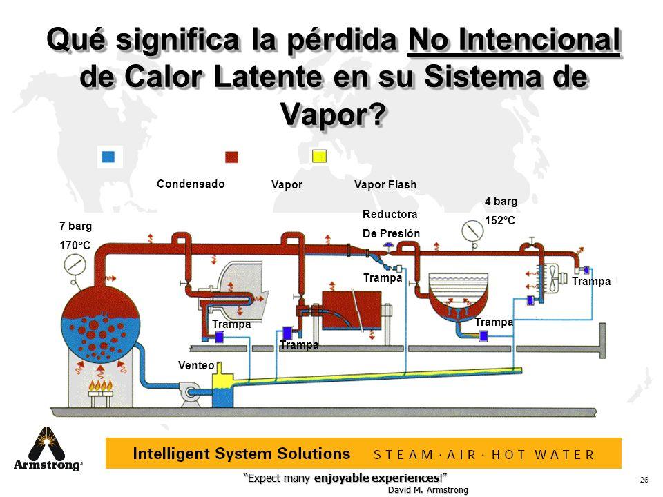 Qué significa la pérdida No Intencional de Calor Latente en su Sistema de Vapor