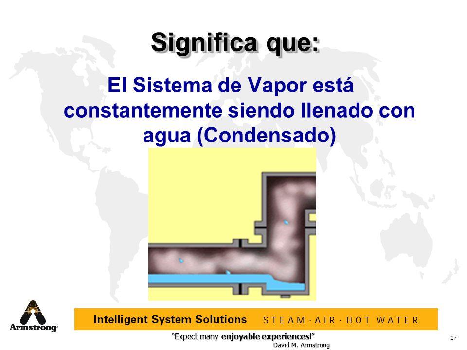 Significa que: El Sistema de Vapor está constantemente siendo llenado con agua (Condensado)