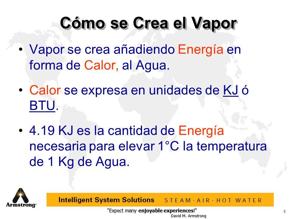 Cómo se Crea el Vapor Vapor se crea añadiendo Energía en forma de Calor, al Agua. Calor se expresa en unidades de KJ ó BTU.