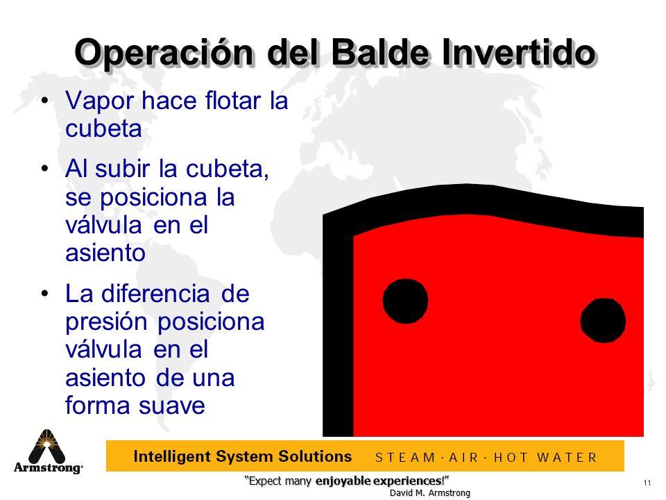 Operación del Balde Invertido