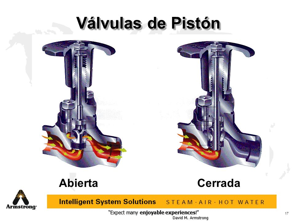 Válvulas de Pistón Abierta Cerrada Describe piston in open position.