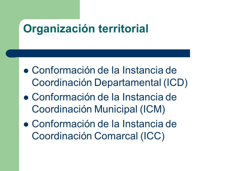 Organización territorial