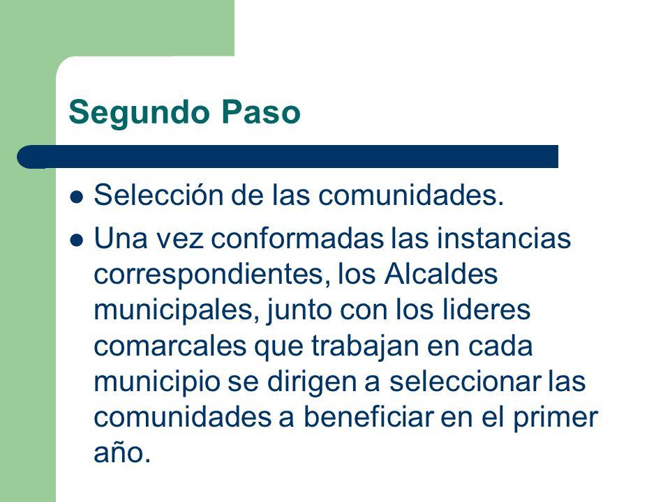 Segundo Paso Selección de las comunidades.