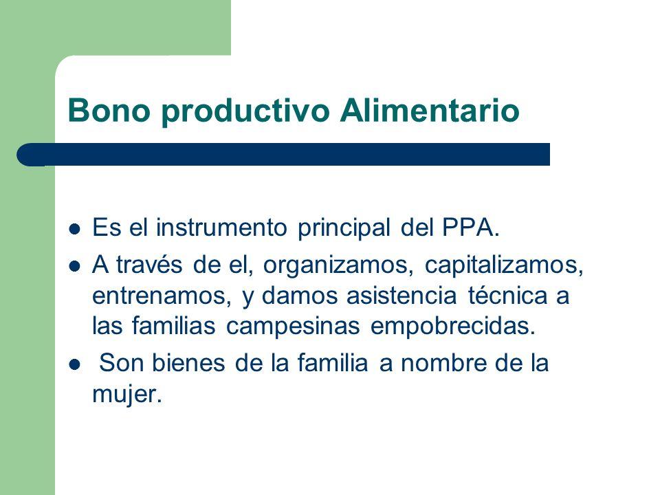 Bono productivo Alimentario