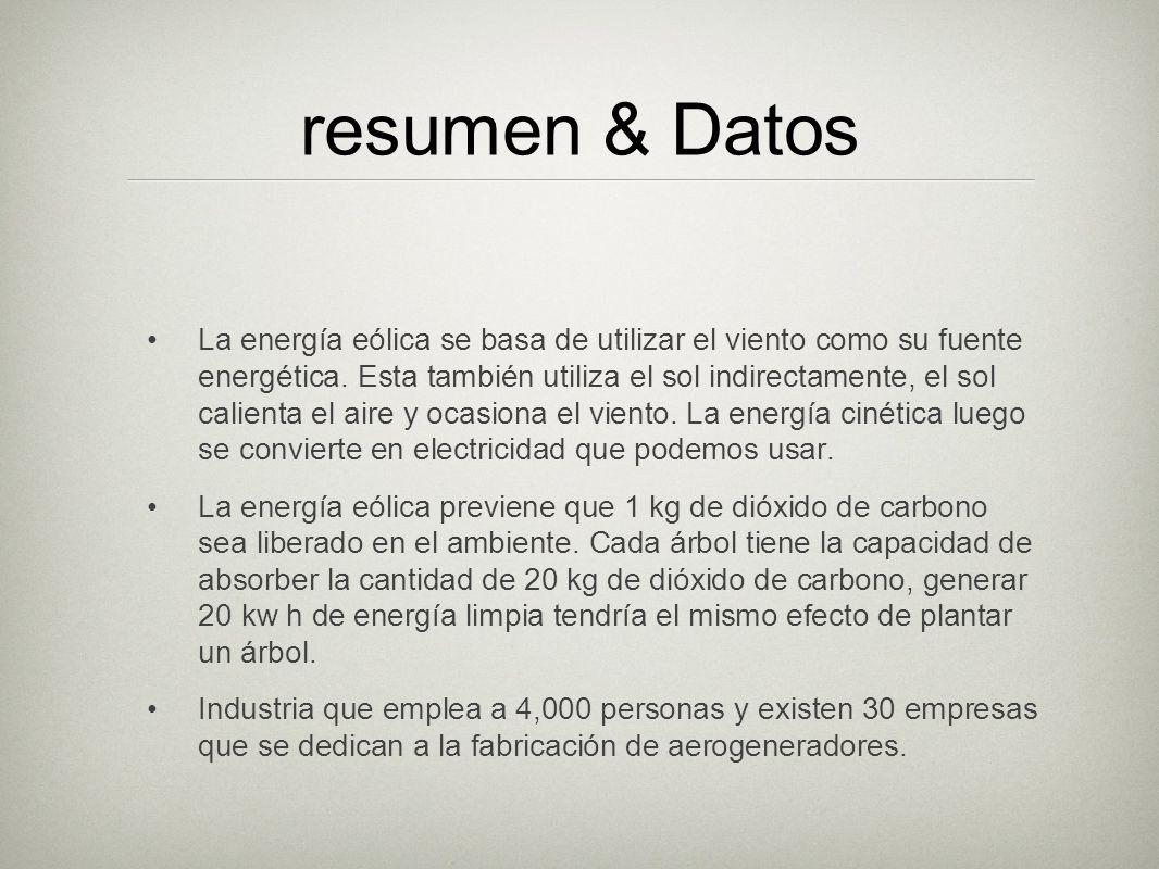 resumen & Datos