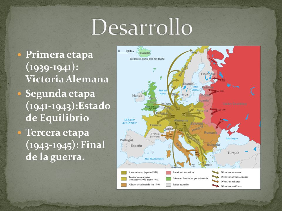 Desarrollo Primera etapa (1939-1941): Victoria Alemana