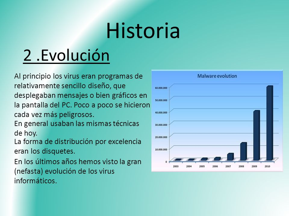 Historia 2 .Evolución.