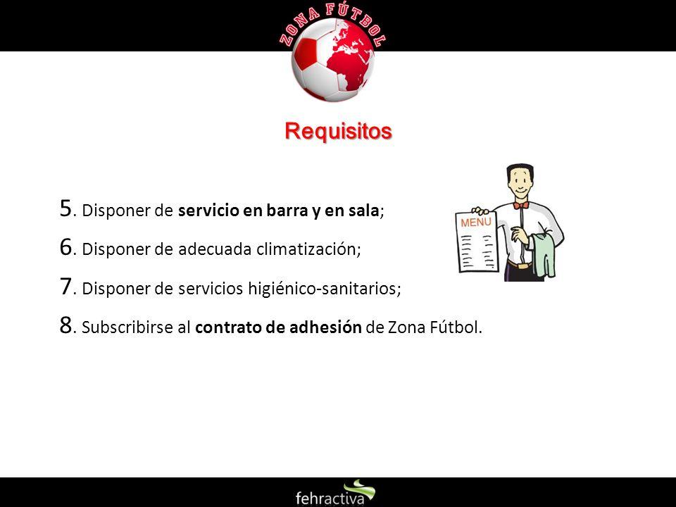 8. Subscribirse al contrato de adhesión de Zona Fútbol.
