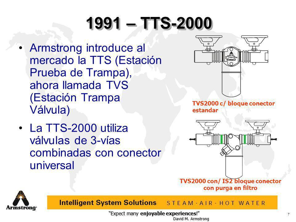 TVS2000 con/ IS2 bloque conector con purga en filtro