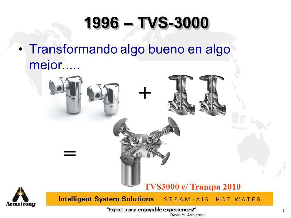 + = 1996 – TVS-3000 Transformando algo bueno en algo mejor.....