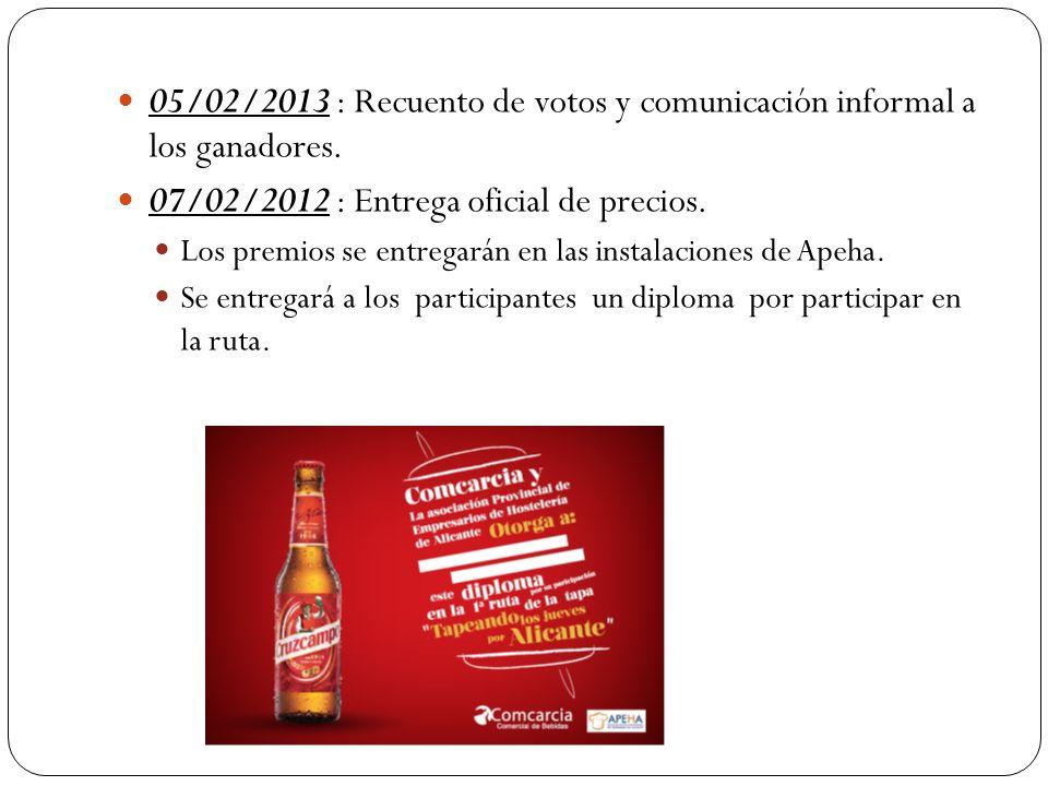 07/02/2012 : Entrega oficial de precios.