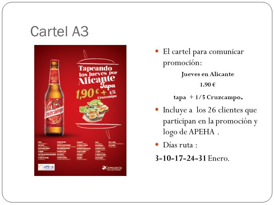 Cartel A3 El cartel para comunicar promoción: